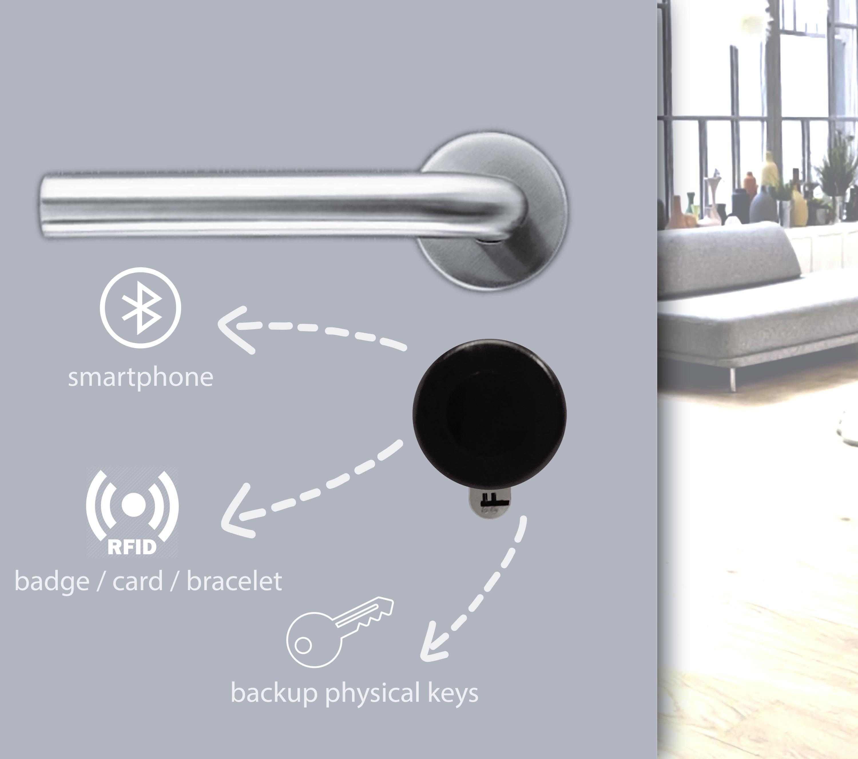Bluetooth smartlock eVy by elocky   eVy smart cylinder lock